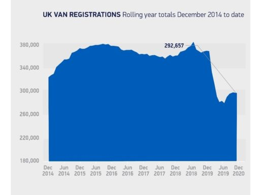 LCV sales down despite delivery demands