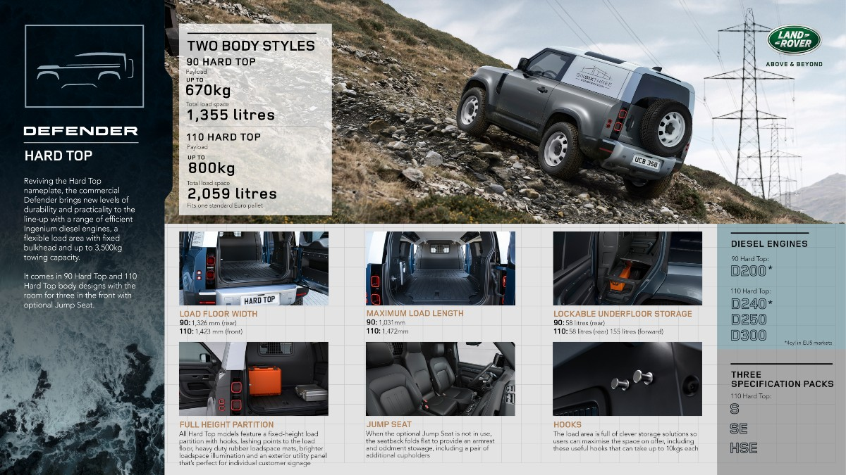 2.DEF HARD TOP INFOGRAPHIC 21MY 090920 1